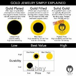 14K Yellow Gold Religious Jesus Christ Stamp Medal Pendant For Necklace Chain